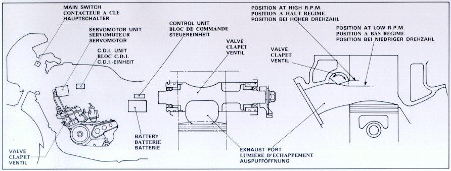 Nak Cari Wiring Diagram